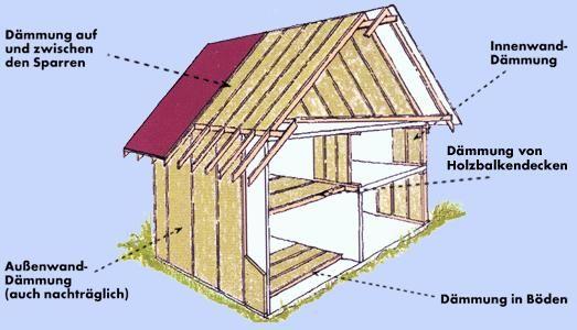 Hanfanwendung-beim-Hausbau
