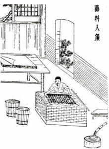 Papierschöpfen in China, Tuschezeichnung